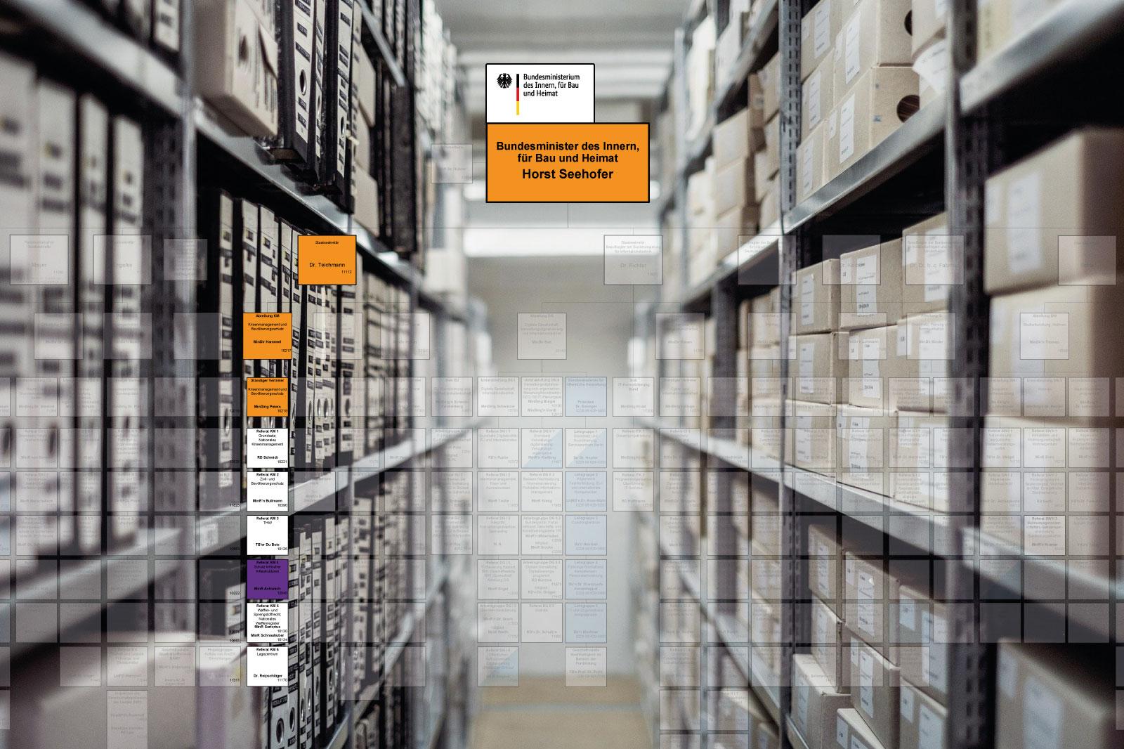 Archiv in einem Ministerium